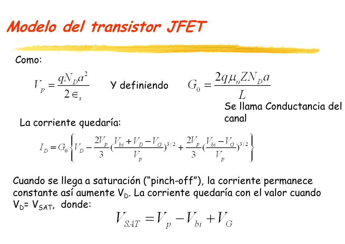 Modelo del transistor JFET Como V D =V SAT, en el inicio de la saturación la corriente de Saturación se puede calcular haciendo: La corriente de saturación quedaría: Se define voltaje umbral (V T ) o voltaje de apagado (turn-off), el voltaje de puerta V G que hace V SAT = 0 y I D = 0, luego: