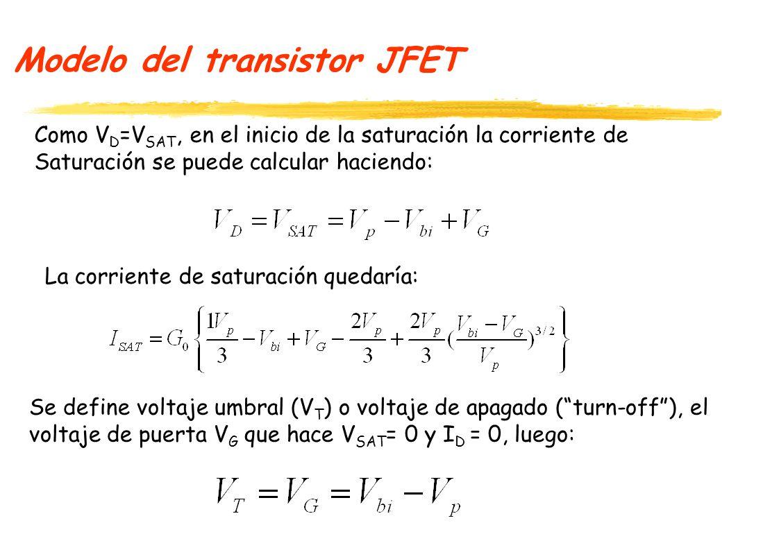 Modelo del transistor JFET La característica de corte se encuentra cuando V SAT =0.