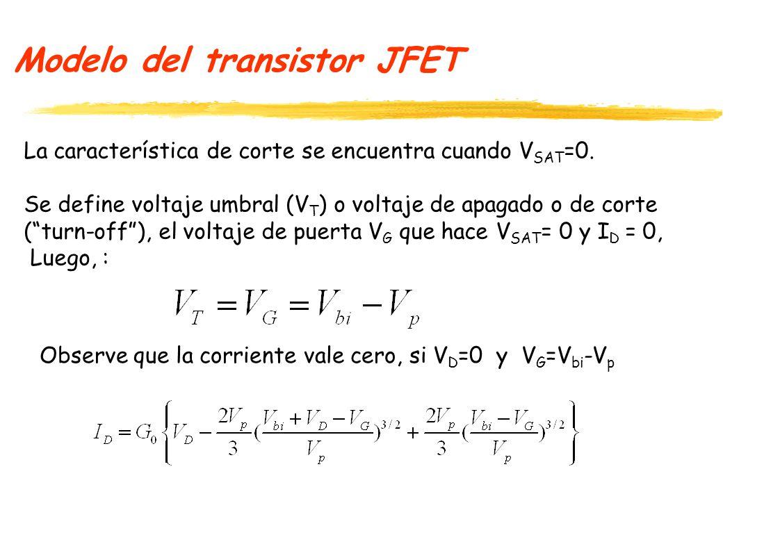 Conductancia del transistor JFET Se define la conductancia g d del canal del transistor como: Luego g d sería en la zona lineal: Para V D << (V bi -V G ):