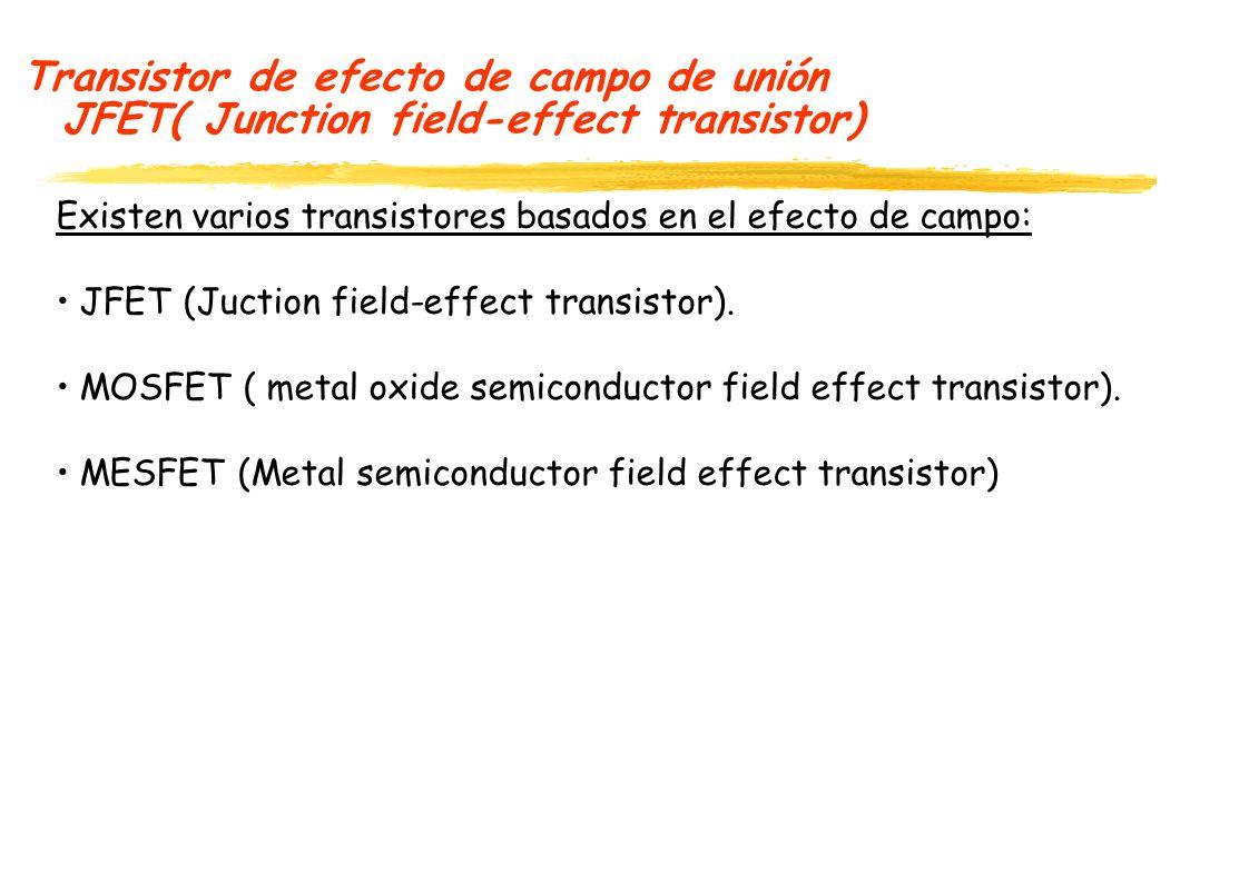 Transistor de efecto de campo de unión JFET( Junction field-effect transistor) Estructura del transistor JFET tipo N (NJFET) Región N Región P+ Fuente Dreno Puerta S D G Símbolo eléctrico D S G El cuerpo del semiconductor es tipo N