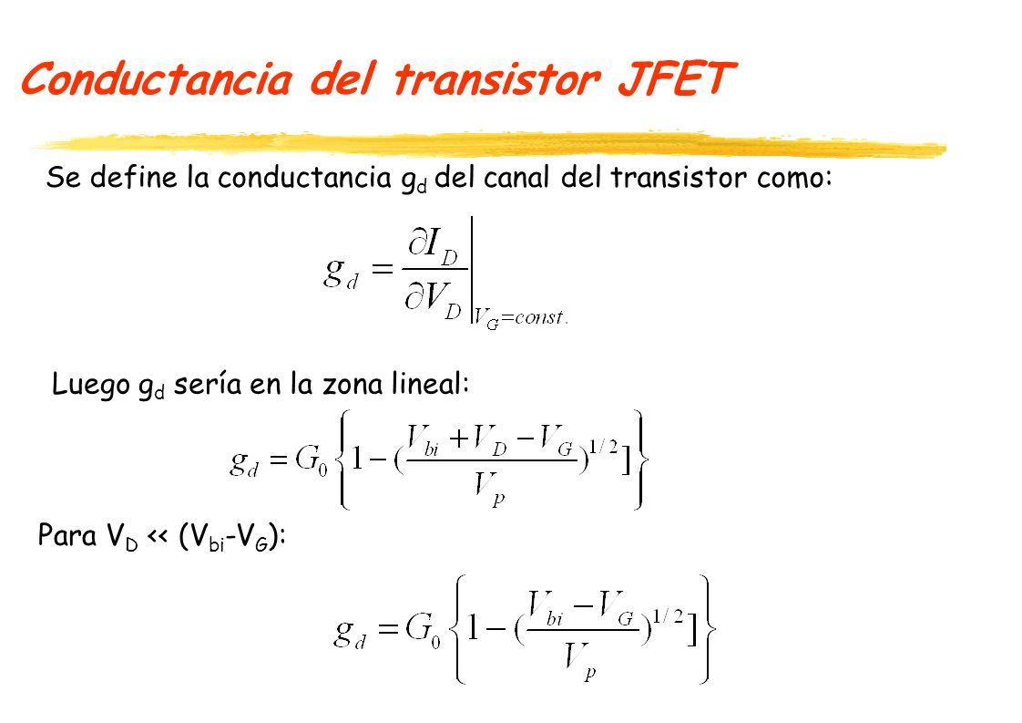Transconductancia del transistor JFET Se define la transconductancia g m del transistor como: Luego g m sería en la zona de saturación sería: