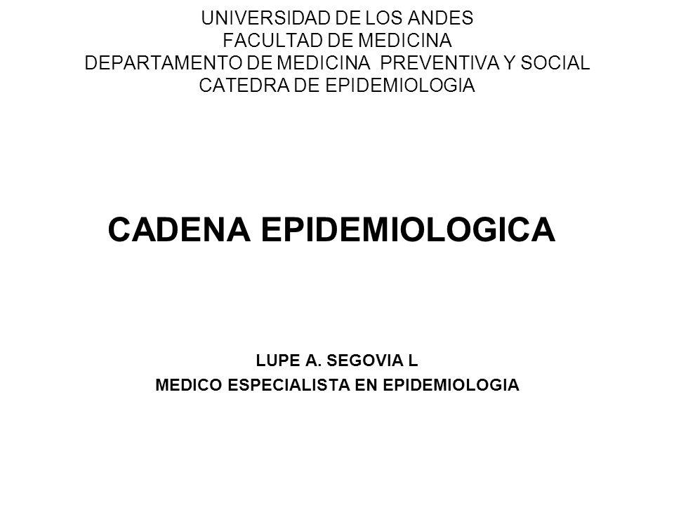 UNIVERSIDAD DE LOS ANDES FACULTAD DE MEDICINA DEPARTAMENTO DE MEDICINA PREVENTIVA Y SOCIAL CATEDRA DE EPIDEMIOLOGIA CADENA EPIDEMIOLOGICA LUPE A. SEGO