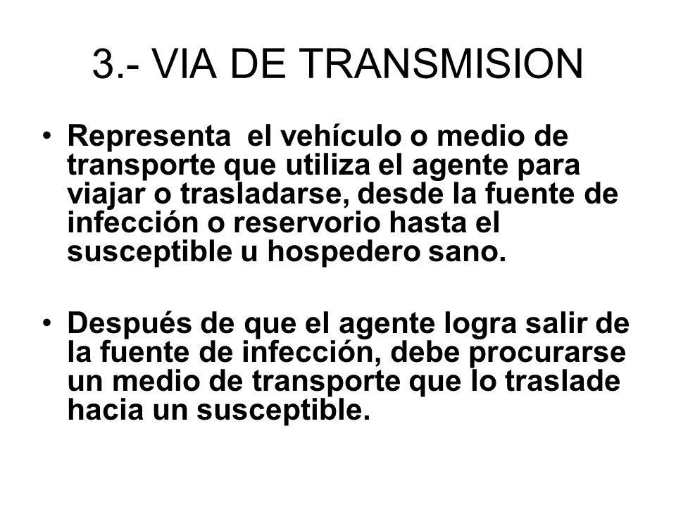 3.- VIA DE TRANSMISION Representa el vehículo o medio de transporte que utiliza el agente para viajar o trasladarse, desde la fuente de infección o re