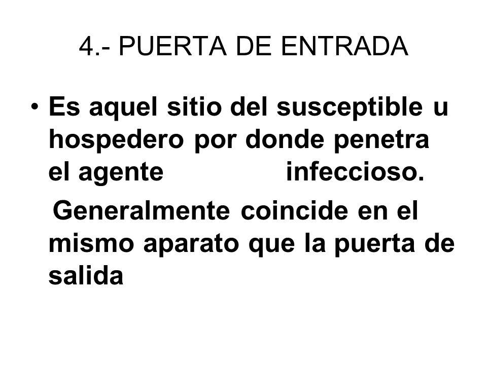 4.- PUERTA DE ENTRADA Es aquel sitio del susceptible u hospedero por donde penetra el agente infeccioso. Generalmente coincide en el mismo aparato que