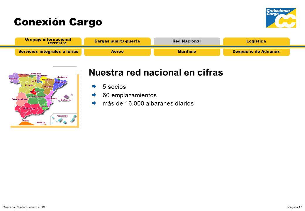 Coslada (Madrid), enero 2010Página 17 AéreoServicios integrales a feriasMarítimoDespacho de Aduanas Grupaje internacional terrestre Cargas puerta-puer