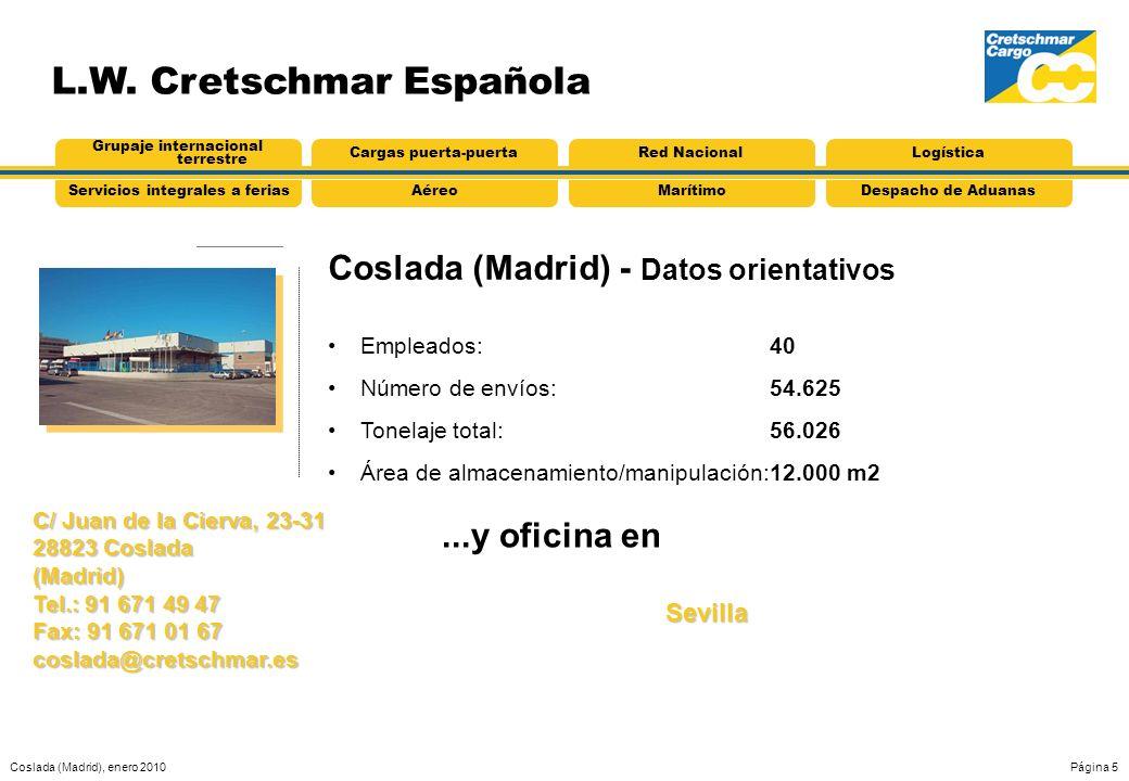 Coslada (Madrid), enero 2010Página 5 L.W. Cretschmar Española Coslada (Madrid) - Datos orientativos AéreoServicios integrales a feriasMarítimoDespacho