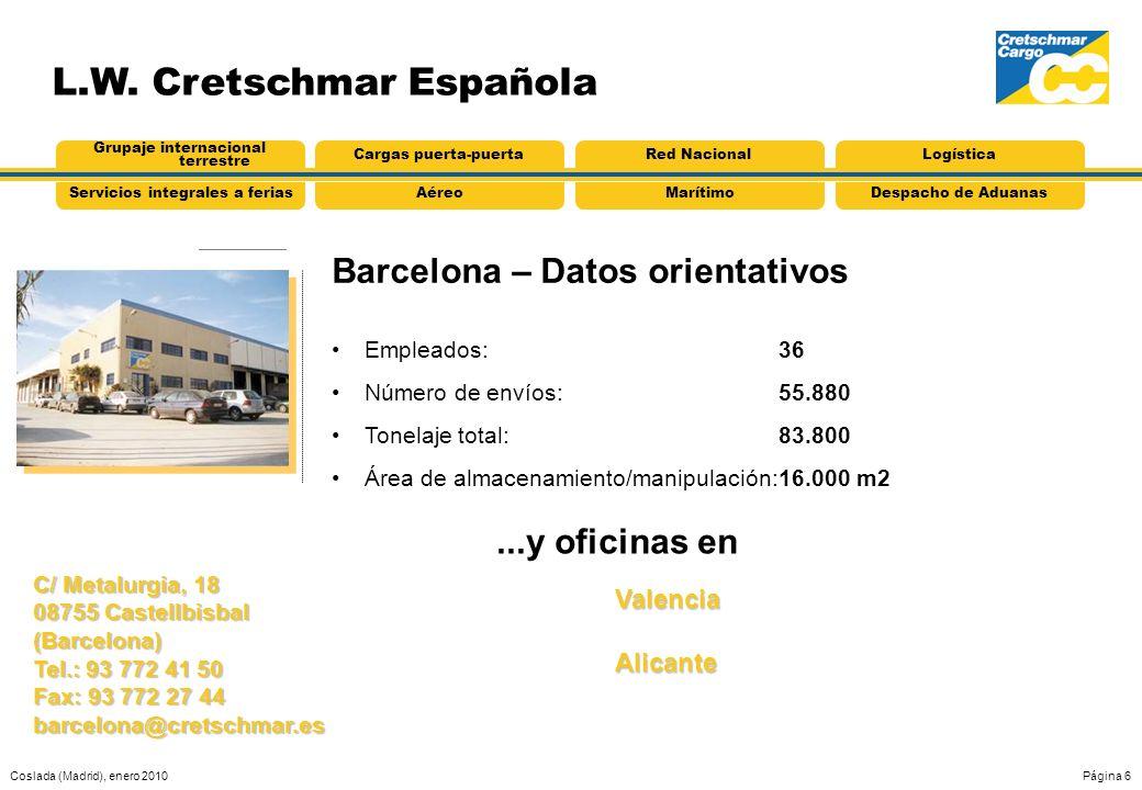 Coslada (Madrid), enero 2010Página 6 L.W. Cretschmar Española Barcelona – Datos orientativos AéreoServicios integrales a feriasMarítimoDespacho de Adu