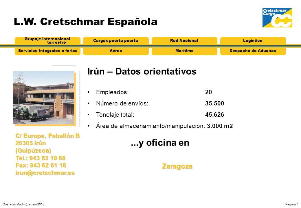Coslada (Madrid), enero 2010Página 7 L.W. Cretschmar Española Irún – Datos orientativos AéreoServicios integrales a feriasMarítimoDespacho de Aduanas