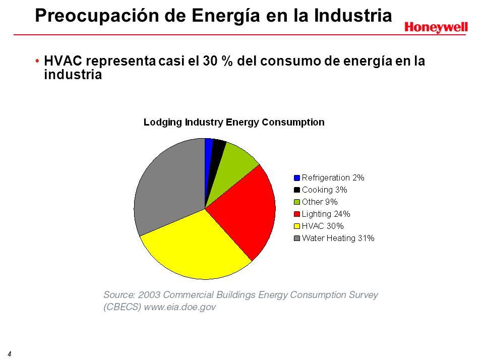4 Preocupación de Energía en la Industria HVAC representa casi el 30 % del consumo de energía en la industria