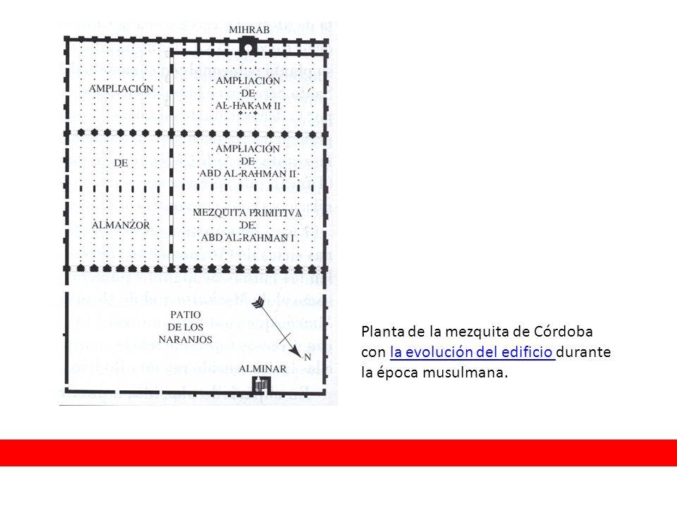 Planta de la mezquita de Córdoba con la evolución del edificio durante la época musulmana.la evolución del edificio