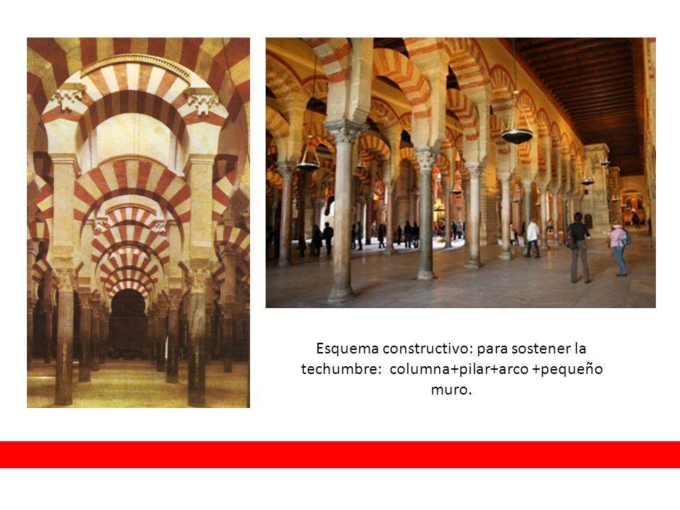 Esquema constructivo: para sostener la techumbre: columna+pilar+arco +pequeño muro.