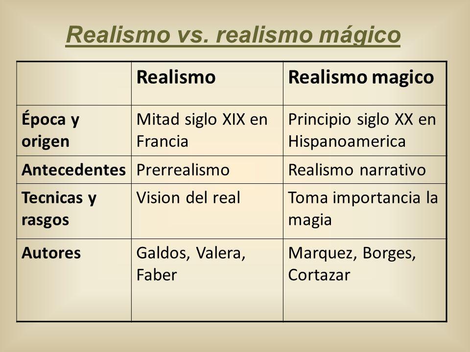 RealismoRealismo magico Época y origen Mitad siglo XIX en Francia Principio siglo XX en Hispanoamerica AntecedentesPrerrealismoRealismo narrativo Tecn