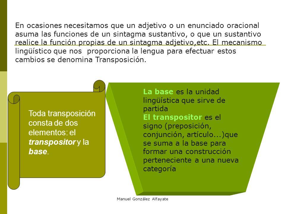 Manuel González Alfayate TRANSPOSICONES Definición: Es, esencialmente, un mecanismo de la lengua que nos permite realizar cambios de una categoría fun