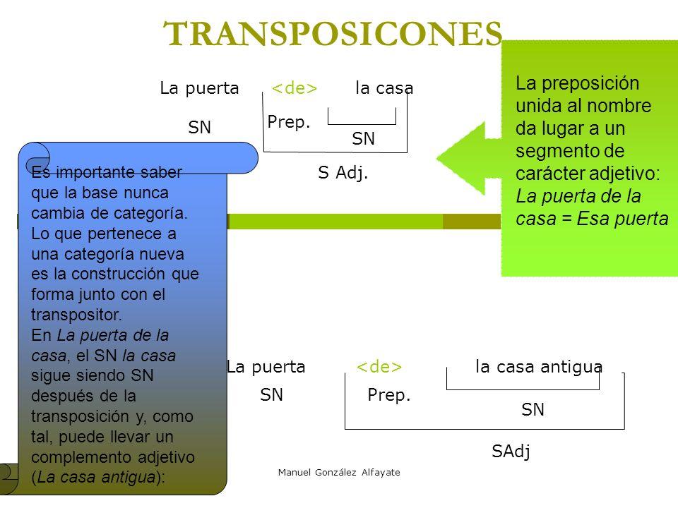 Manuel González Alfayate Toda transposición consta de dos elementos: el transpositor y la base. La base es la unidad lingüística que sirve de partida
