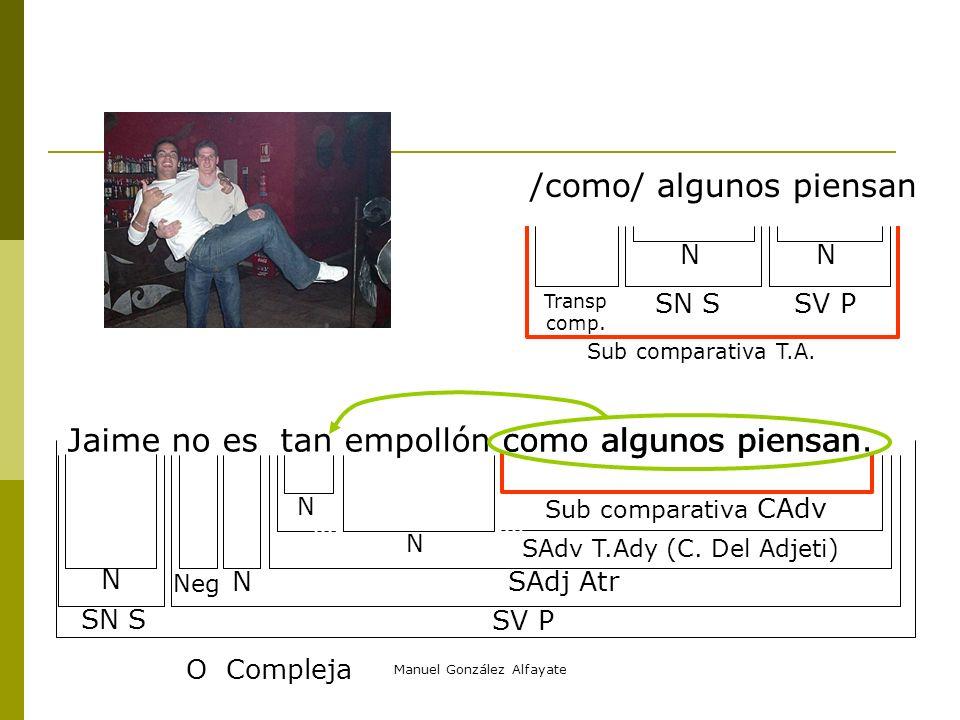 Manuel González Alfayate Transpositores a categoría adverbial Distinguimos dos casos De adverbializaciones: Hay que tener en cuenta: Todo Término Adya