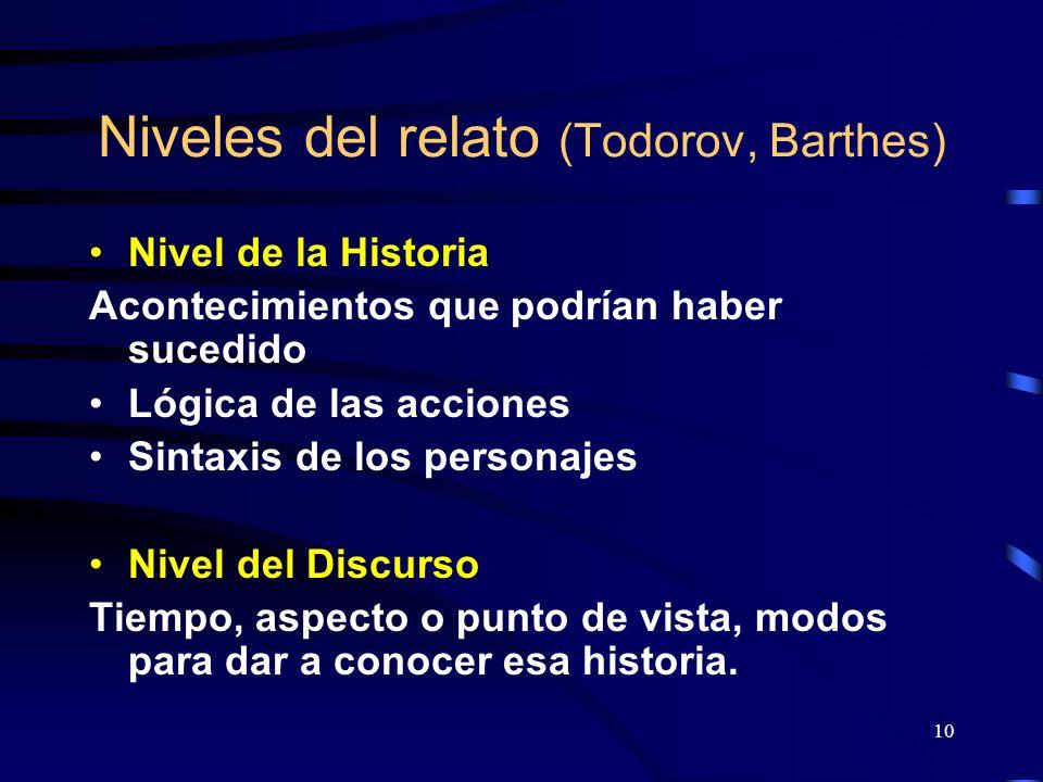 10 Niveles del relato (Todorov, Barthes) Nivel de la Historia Acontecimientos que podrían haber sucedido Lógica de las acciones Sintaxis de los person