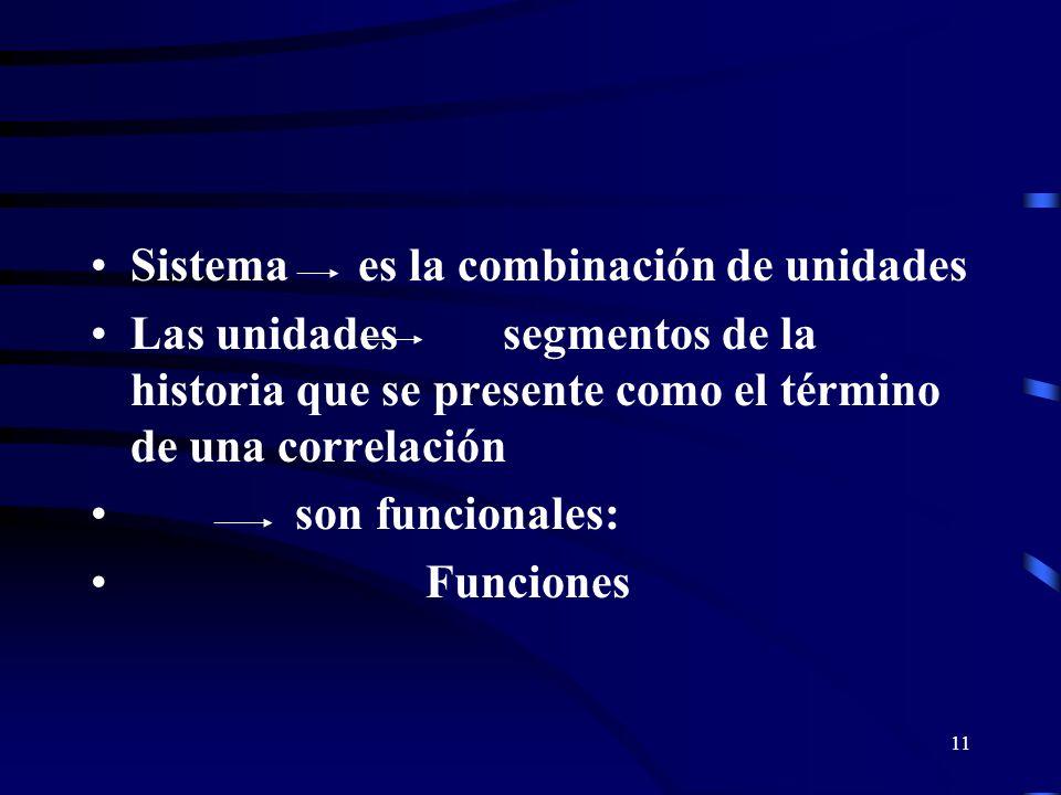 11 Sistema es la combinación de unidades Las unidades segmentos de la historia que se presente como el término de una correlación son funcionales: Funciones