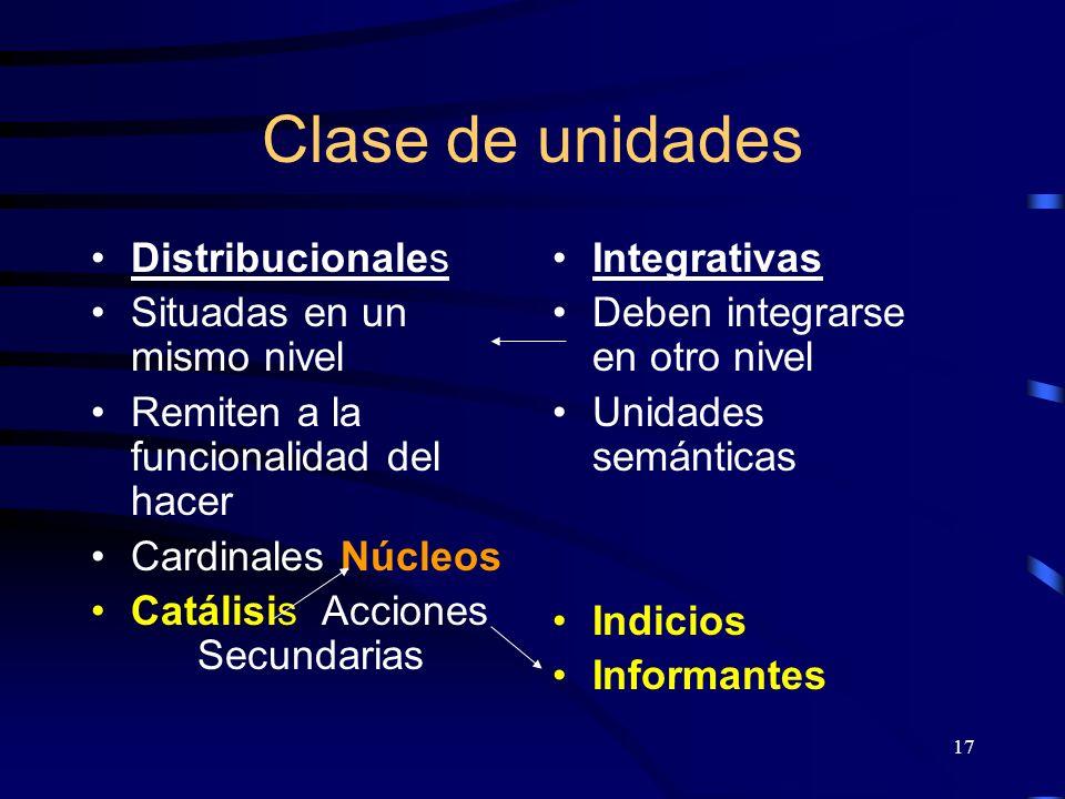 17 Clase de unidades Distribucionales Situadas en un mismo nivel Remiten a la funcionalidad del hacer Cardinales Núcleos Catálisis Acciones Secundarias Integrativas Deben integrarse en otro nivel Unidades semánticas Indicios Informantes