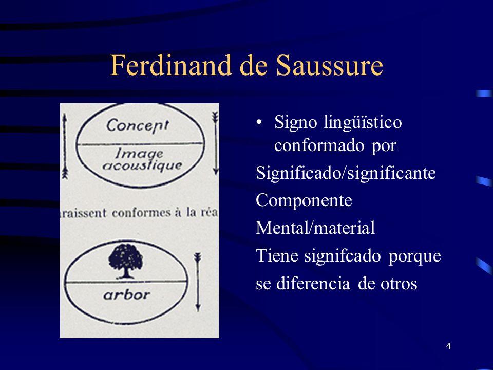 4 Ferdinand de Saussure Signo lingüïstico conformado por Significado/significante Componente Mental/material Tiene signifcado porque se diferencia de otros