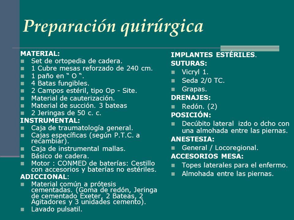 Preparación quirúrgica MATERIAL: Set de ortopedia de cadera. 1 Cubre mesas reforzado de 240 cm. 1 paño en O. 4 Batas fungibles. 2 Campos estéril, tipo