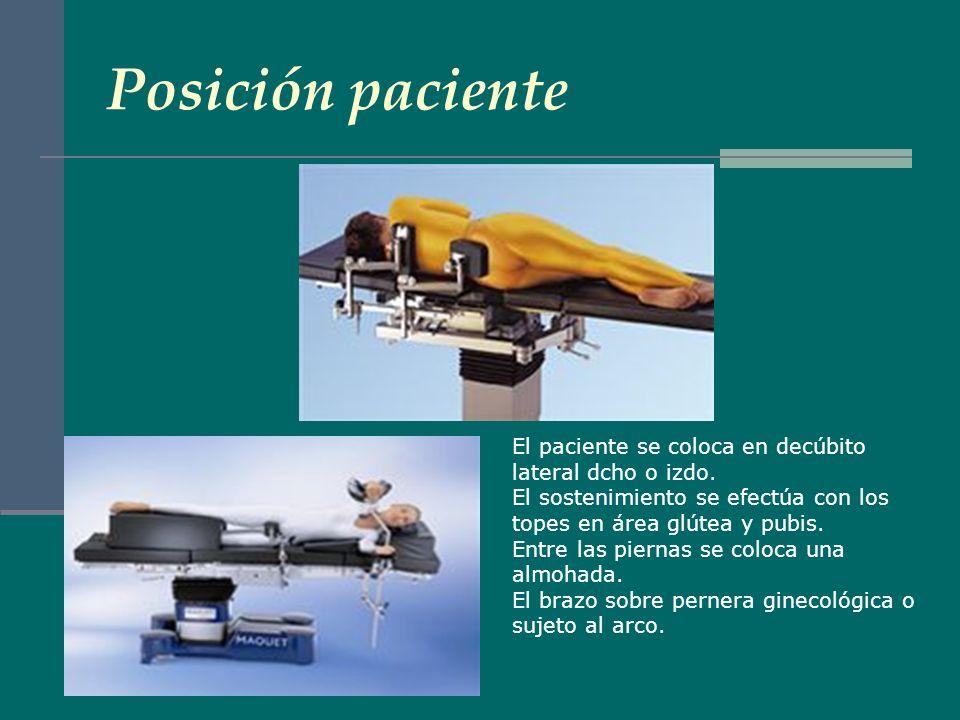 Posición paciente El paciente se coloca en decúbito lateral dcho o izdo.