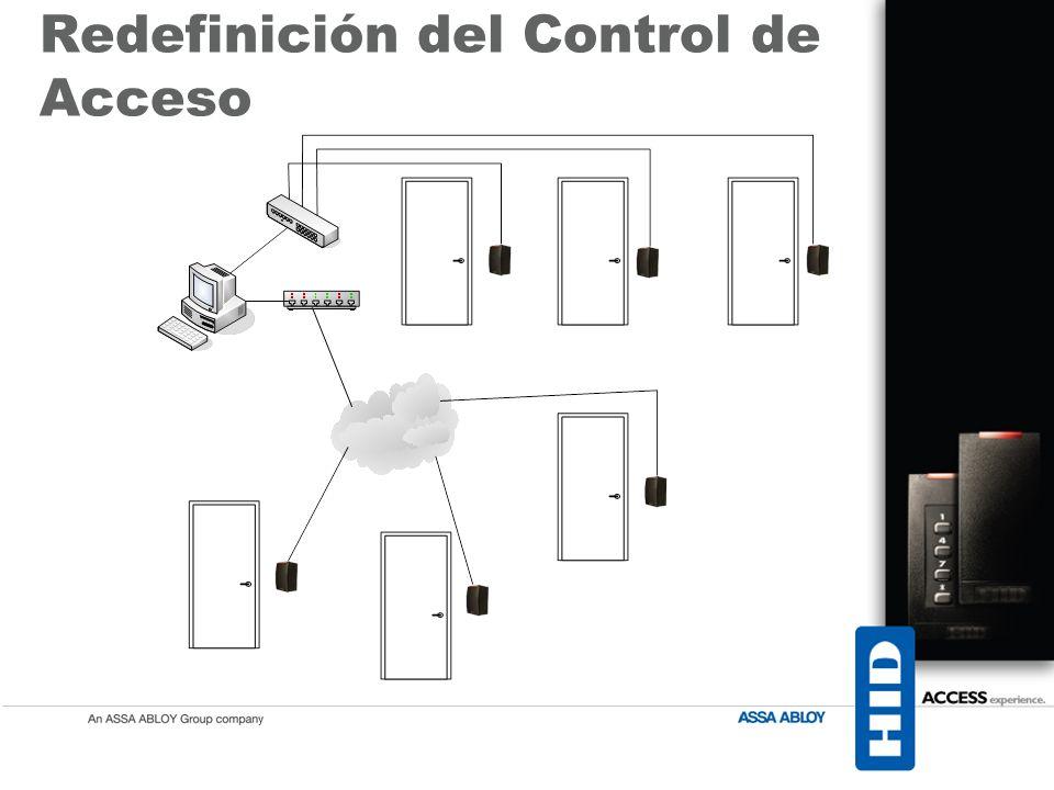 Comunicación TC/IP Red es instalada y mantenida por IT Todas las conexiones en la puerta Integración de redes LAN, WAN IT puede instalar y configurar todos los componentes del sistema LA PUERTA !!!!.