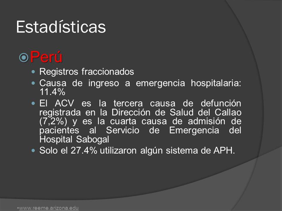 Tiempos recomendados por el NIH Puerta - Atención Médica:10 min.
