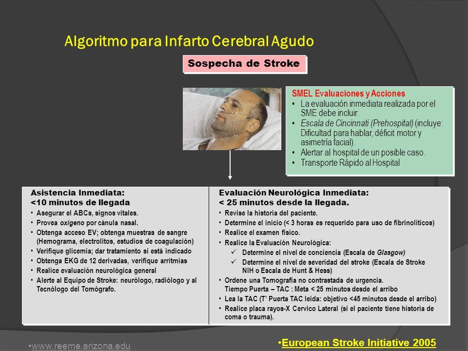 Revise cuidadosamente la TAC!!! www.reeme.arizona.edu