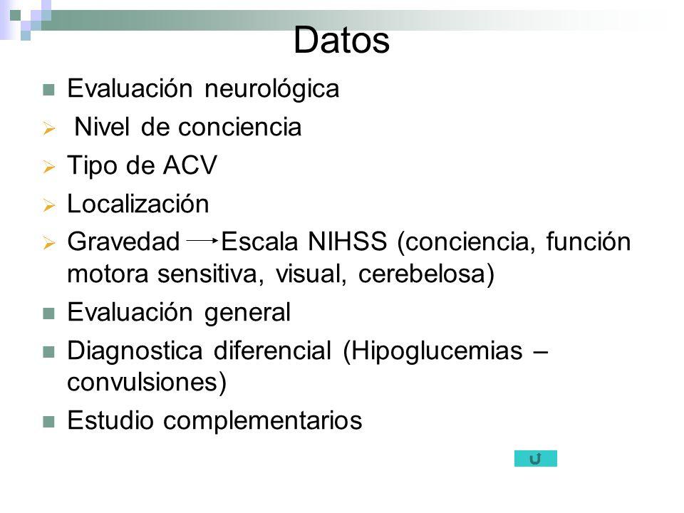 Datos Evaluación neurológica Nivel de conciencia Tipo de ACV Localización Gravedad Escala NIHSS (conciencia, función motora sensitiva, visual, cerebel