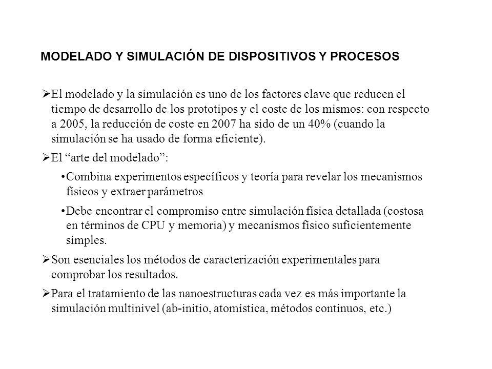 El modelado y la simulación es uno de los factores clave que reducen el tiempo de desarrollo de los prototipos y el coste de los mismos: con respecto