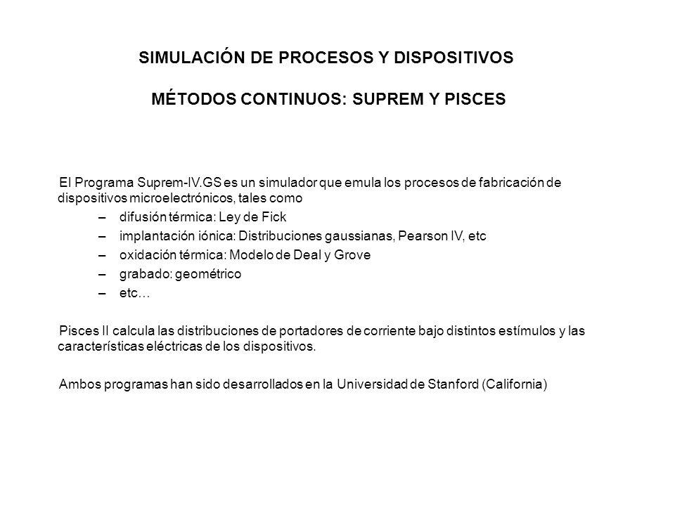 El Programa Suprem-IV.GS es un simulador que emula los procesos de fabricación de dispositivos microelectrónicos, tales como –difusión térmica: Ley de