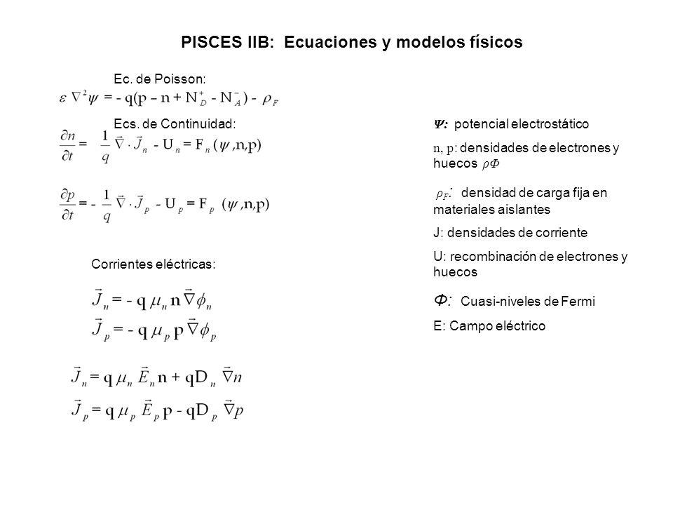 Ψ: potencial electrostático n, p : densidades de electrones y huecos ρΦ ρ F : densidad de carga fija en materiales aislantes J: densidades de corrient