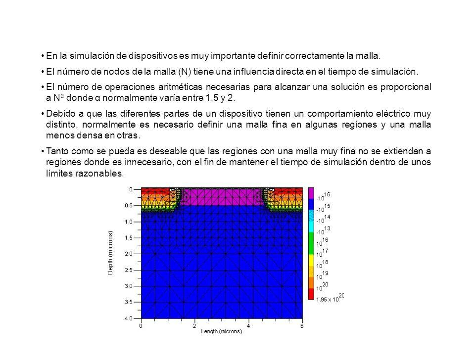 En la simulación de dispositivos es muy importante definir correctamente la malla. El número de nodos de la malla (N) tiene una influencia directa en