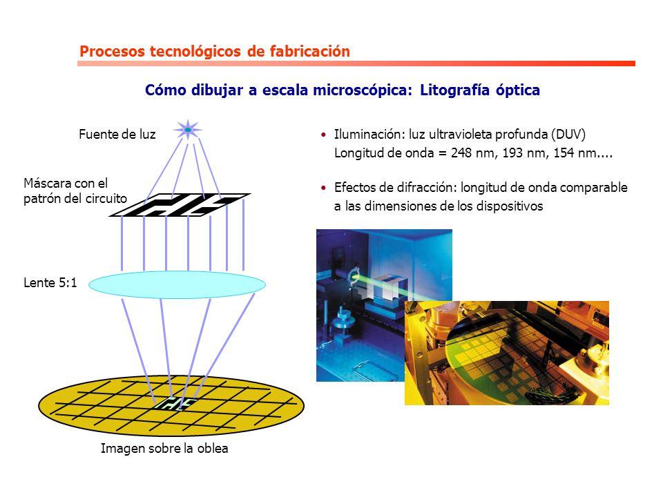 Cómo dibujar a escala microscópica: Litografía óptica Procesos tecnológicos de fabricación Iluminación: luz ultravioleta profunda (DUV) Longitud de on