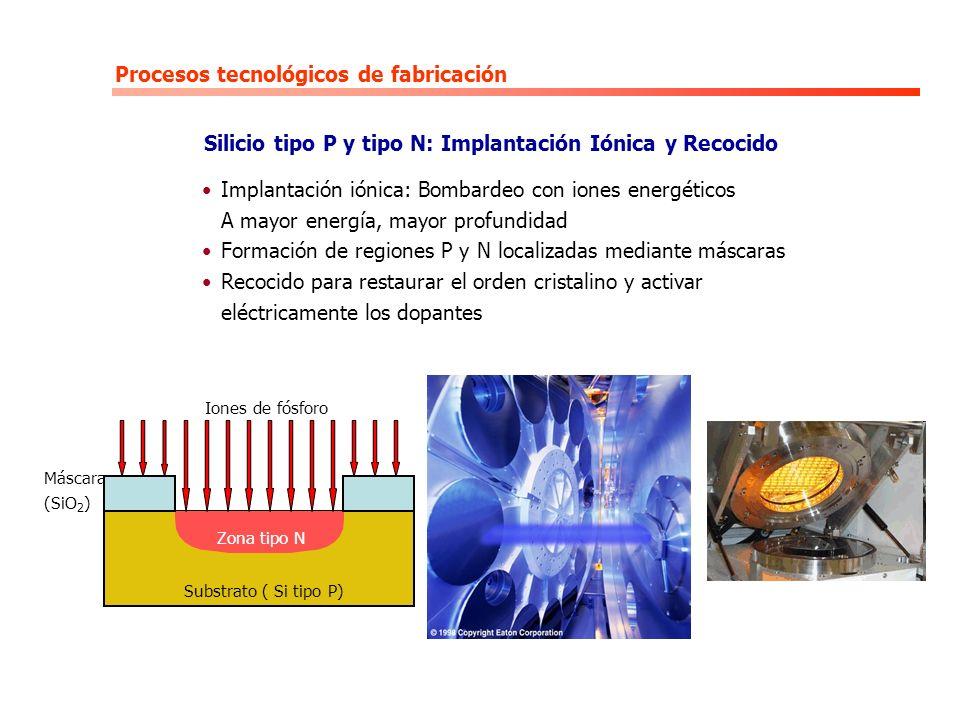 Silicio tipo P y tipo N: Implantación Iónica y Recocido Procesos tecnológicos de fabricación Implantación iónica: Bombardeo con iones energéticos A ma