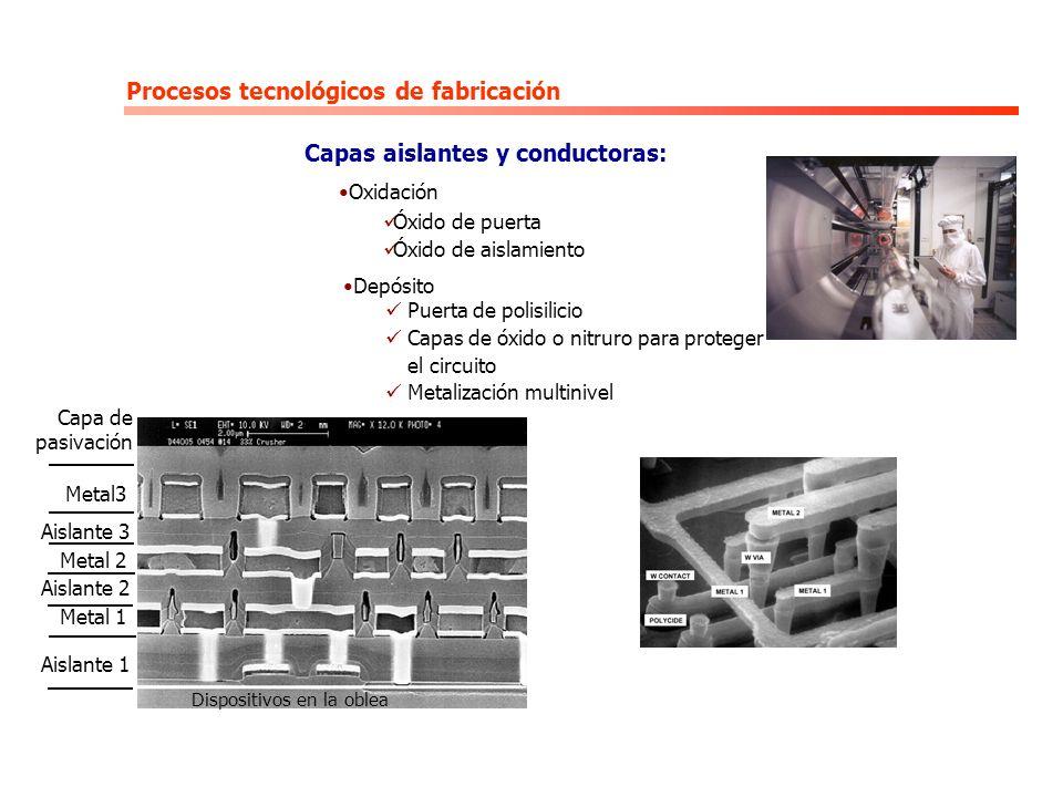 Capas aislantes y conductoras: Procesos tecnológicos de fabricación Oxidación Depósito Óxido de puerta Óxido de aislamiento Puerta de polisilicio Capa
