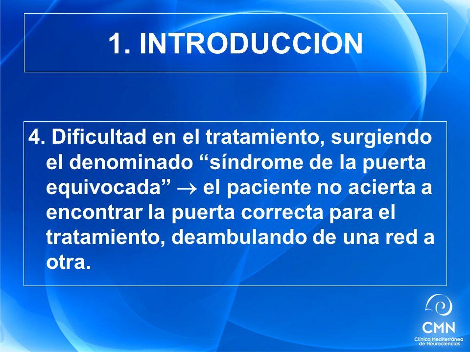 1.INTRODUCCION 4.
