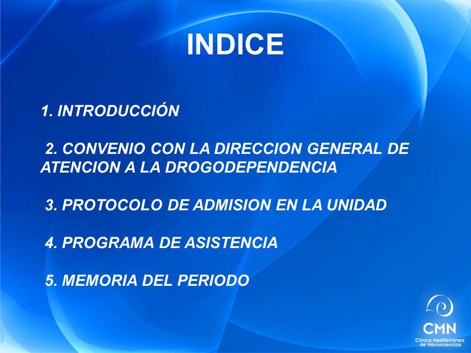 INDICE 1.INTRODUCCIÓN 2. CONVENIO CON LA DIRECCION GENERAL DE ATENCION A LA DROGODEPENDENCIA 3.