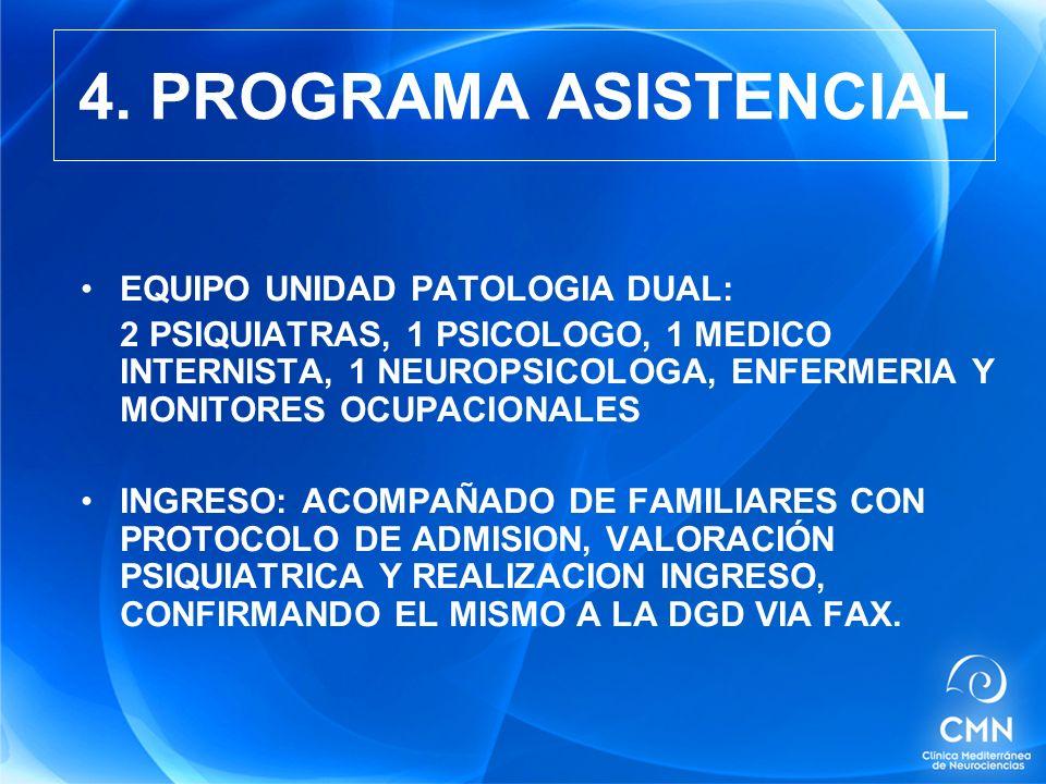 EQUIPO UNIDAD PATOLOGIA DUAL: 2 PSIQUIATRAS, 1 PSICOLOGO, 1 MEDICO INTERNISTA, 1 NEUROPSICOLOGA, ENFERMERIA Y MONITORES OCUPACIONALES INGRESO: ACOMPAÑADO DE FAMILIARES CON PROTOCOLO DE ADMISION, VALORACIÓN PSIQUIATRICA Y REALIZACION INGRESO, CONFIRMANDO EL MISMO A LA DGD VIA FAX.