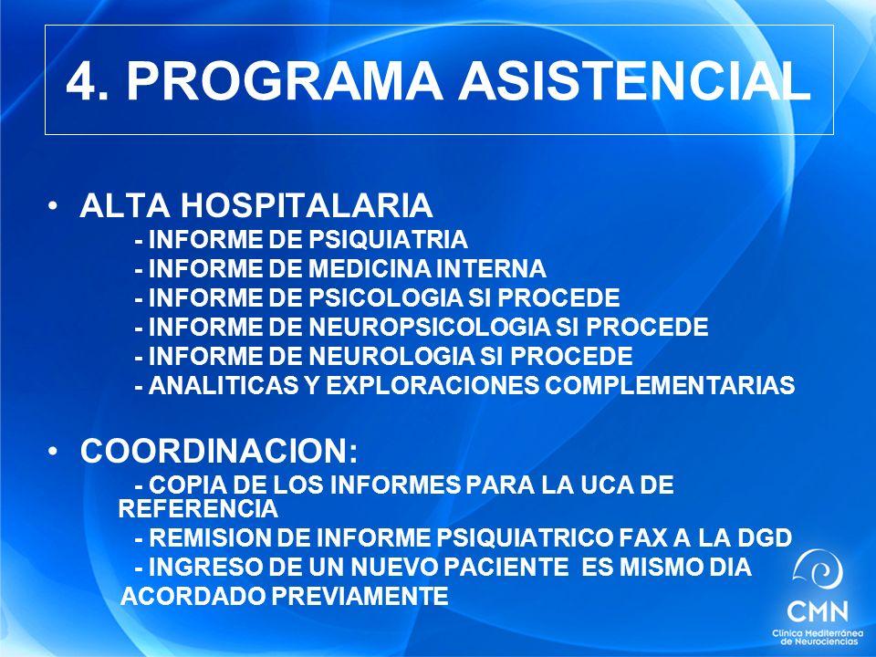 ALTA HOSPITALARIA - INFORME DE PSIQUIATRIA - INFORME DE MEDICINA INTERNA - INFORME DE PSICOLOGIA SI PROCEDE - INFORME DE NEUROPSICOLOGIA SI PROCEDE - INFORME DE NEUROLOGIA SI PROCEDE - ANALITICAS Y EXPLORACIONES COMPLEMENTARIAS COORDINACION: - COPIA DE LOS INFORMES PARA LA UCA DE REFERENCIA - REMISION DE INFORME PSIQUIATRICO FAX A LA DGD - INGRESO DE UN NUEVO PACIENTE ES MISMO DIA ACORDADO PREVIAMENTE 4.