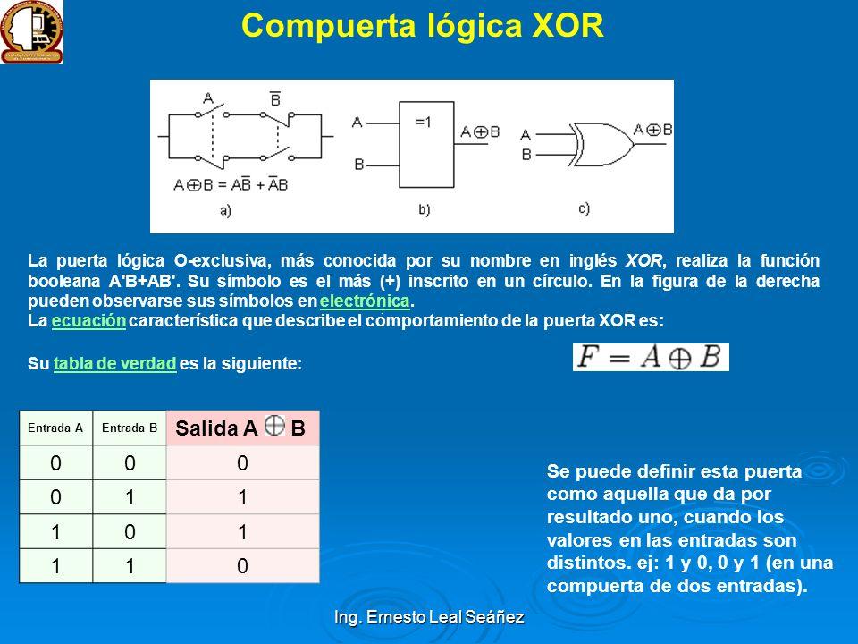 Ing. Ernesto Leal Seáñez La puerta lógica O-exclusiva, más conocida por su nombre en inglés XOR, realiza la función booleana A'B+AB'. Su símbolo es el