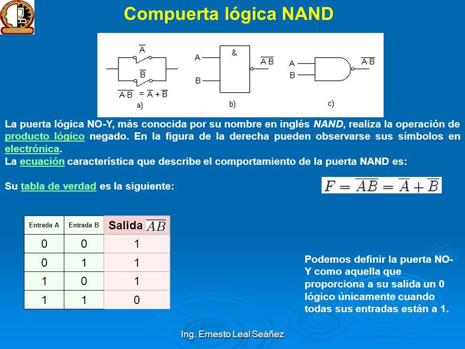 Ing. Ernesto Leal Seáñez La puerta lógica NO-Y, más conocida por su nombre en inglés NAND, realiza la operación de producto lógico negado. En la figur