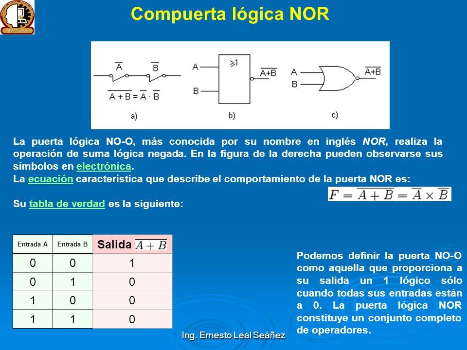 Ing. Ernesto Leal Seáñez La puerta lógica NO-O, más conocida por su nombre en inglés NOR, realiza la operación de suma lógica negada. En la figura de