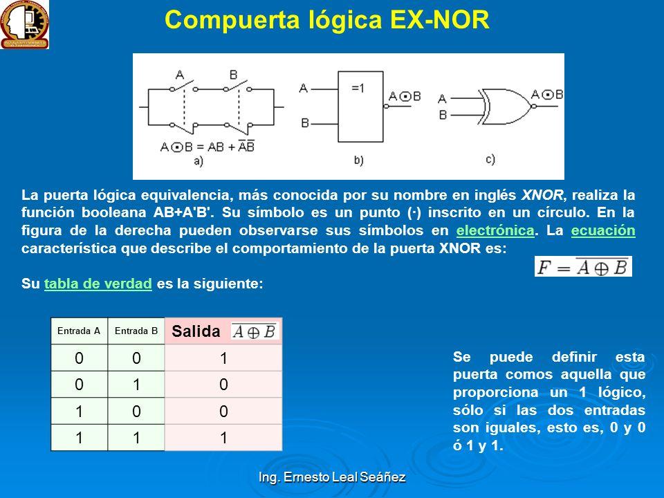 Ing. Ernesto Leal Seáñez La puerta lógica equivalencia, más conocida por su nombre en inglés XNOR, realiza la función booleana AB+A'B'. Su símbolo es