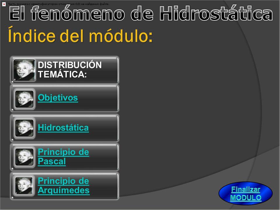 Objetivos: Entender los conceptos envueltos en el fenómeno de la Hidrostática.