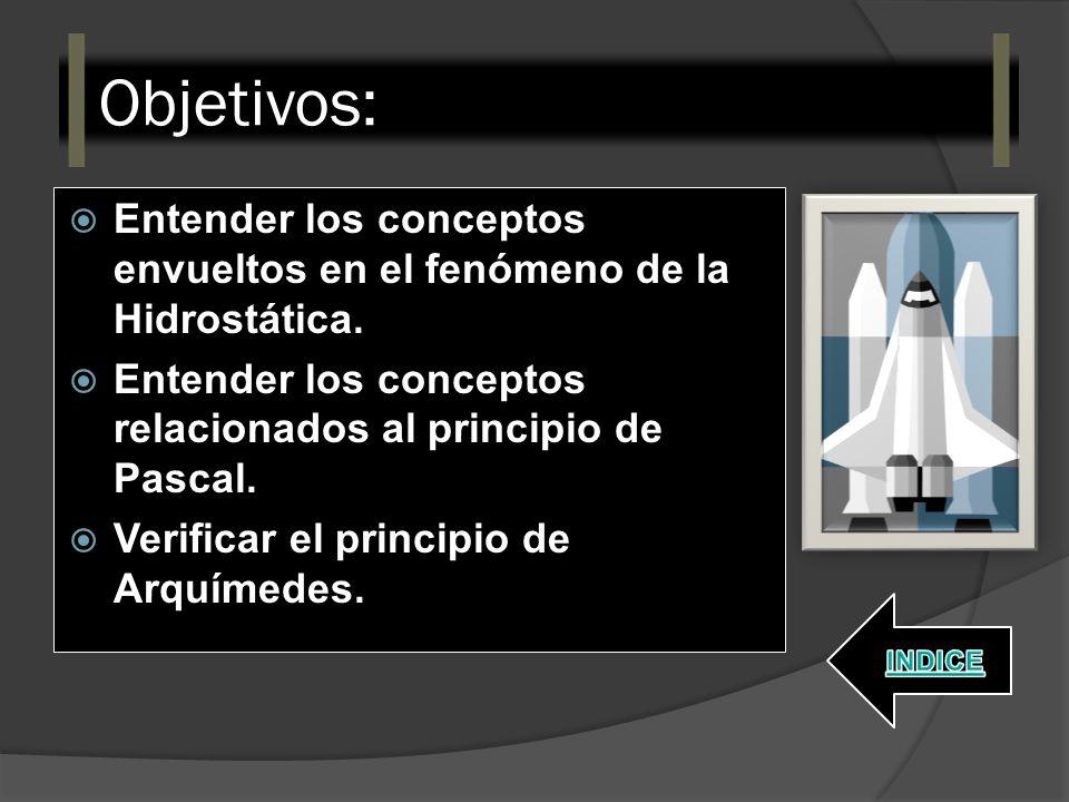 Definiciones de importancia Por definición: Hidrostática= es la rama de la física que estudia los líquidos en estado de equilibrio.