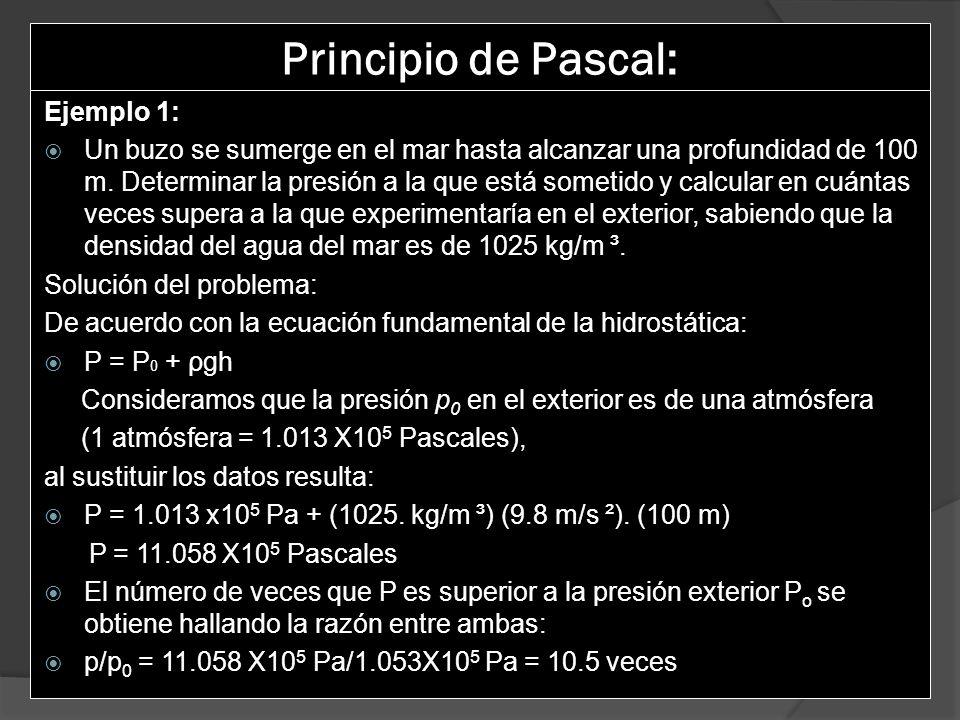 Definiciones de importancia Principio de Pascal o ley de Pascal: La prensa hidráulica es una máquina simple, que permite amplificar la intensidad de las fuerzas y constituye el fundamento de elevadores, prensas, frenos y muchos otros dispositivos hidráulicos de maquinaria industrial.