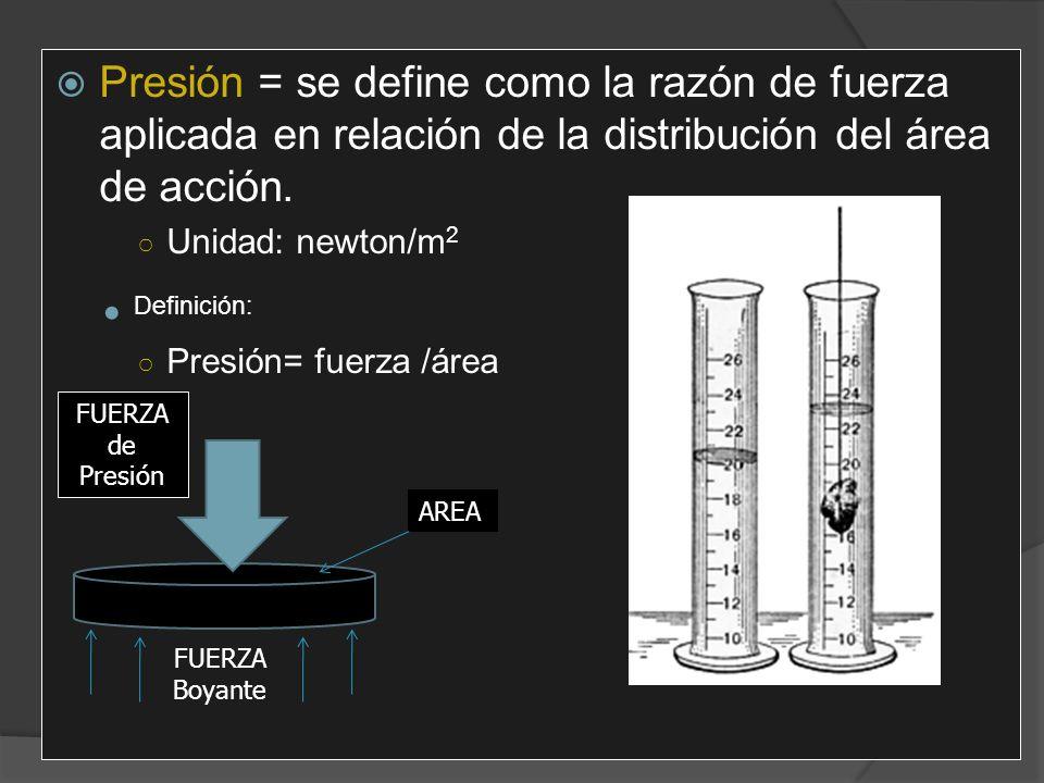 Principio de Pascal: Ejemplo: La puerta de un garaje funciona mediante una prensa hidráulica conectada a una toma de agua que llega a la máquina con una presión de 5 X10 5 N/m ².
