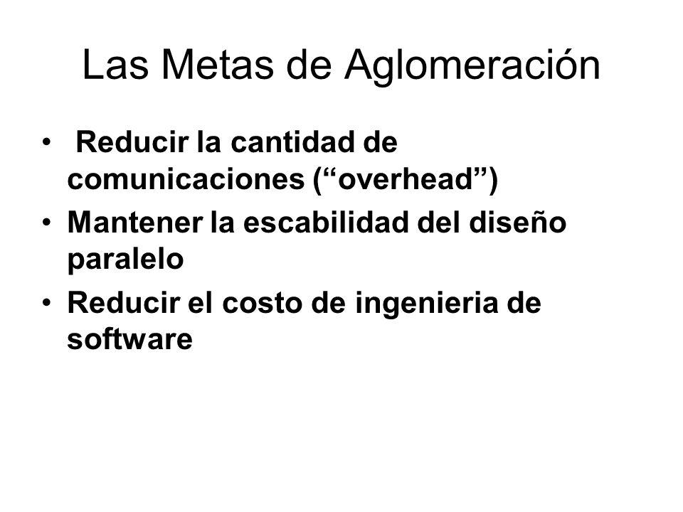 Las Metas de Aglomeración Reducir la cantidad de comunicaciones (overhead) Mantener la escabilidad del diseño paralelo Reducir el costo de ingenieria