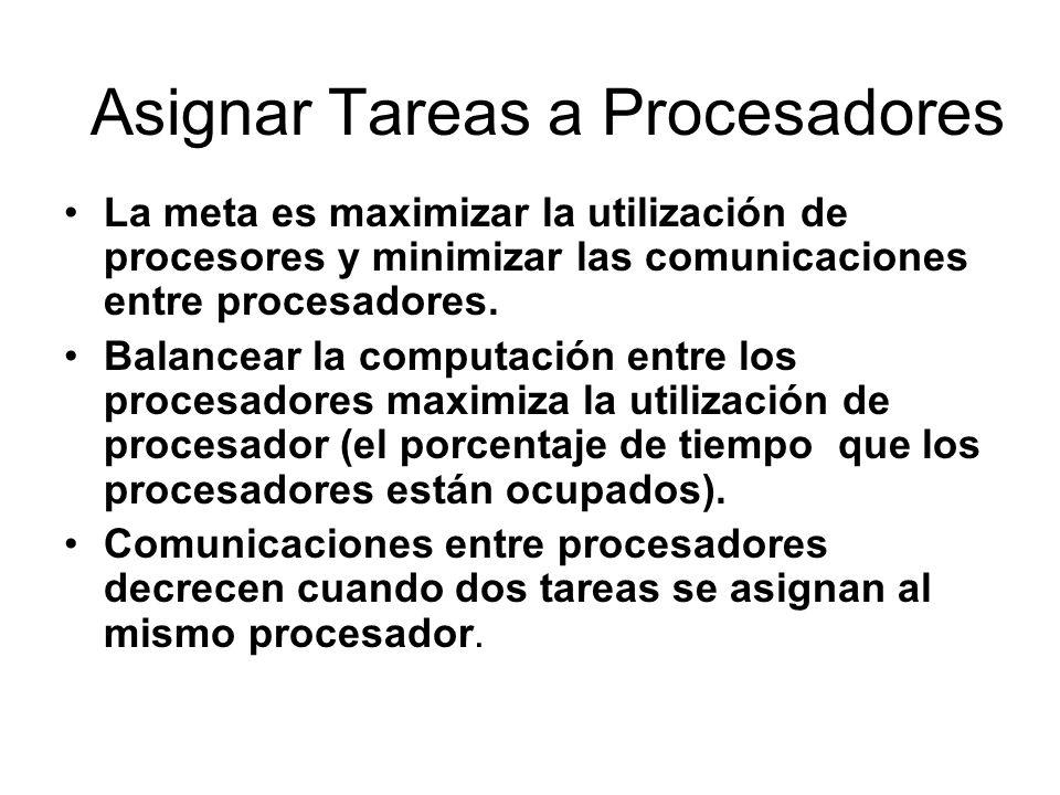 Asignar Tareas a Procesadores La meta es maximizar la utilización de procesores y minimizar las comunicaciones entre procesadores.